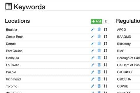 Affytrac keywords page